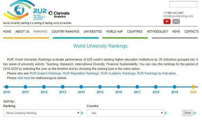 حصول جامعة كربلاء على المركز (11) عراقيا في جودة الأداء البحثي ضمن تصنيف الـ (RUR) العالمي